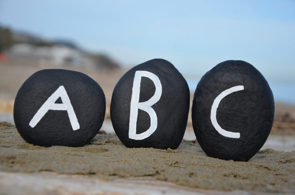 The A-B-C's of Leading Safety Culture | Call to Action!