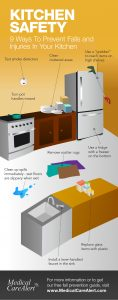 kitchen-safety-infograph