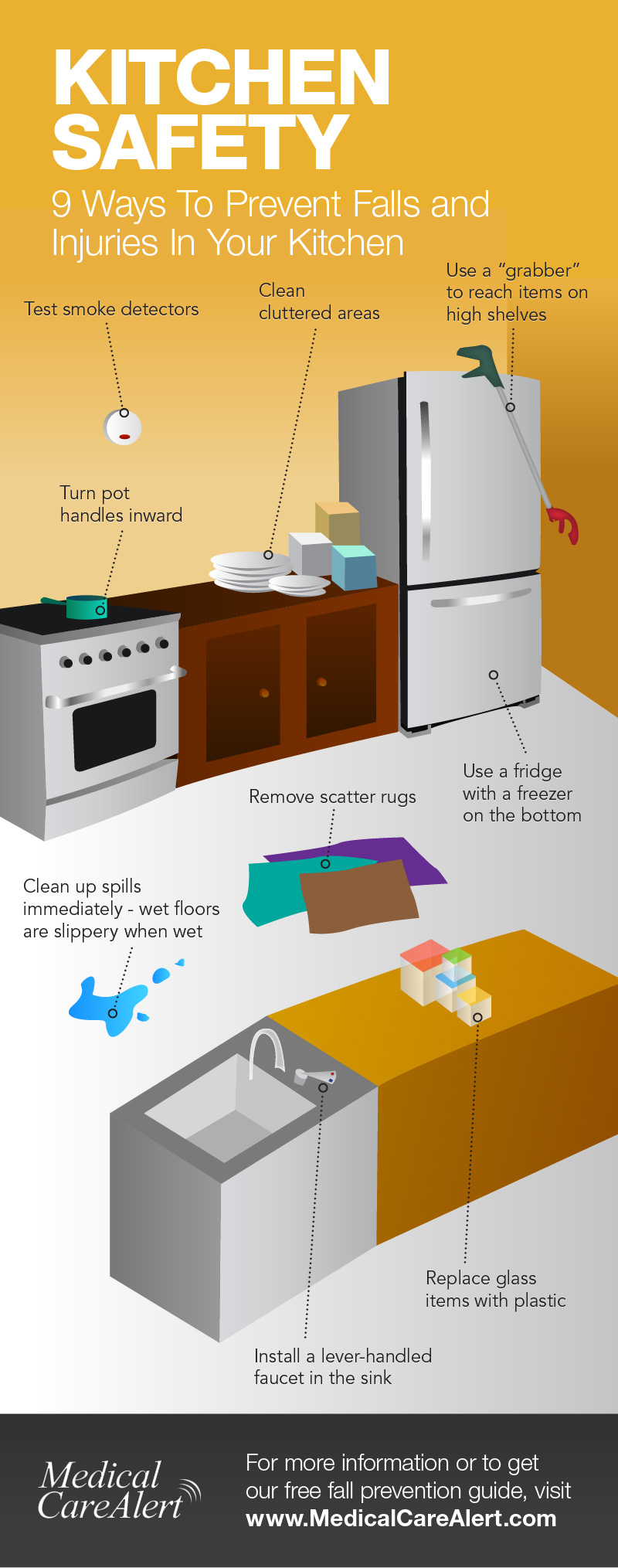 fall proof your kitchen for the elderly