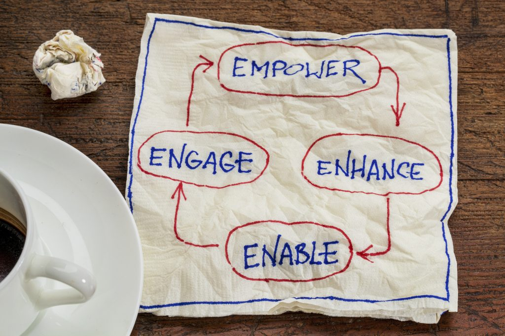 "The Role of ""Enablement"" When Leading Safety-Culture Change"